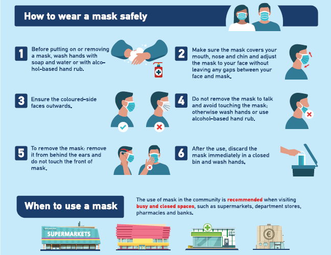 Advice on the Use of Masks during COVID-19